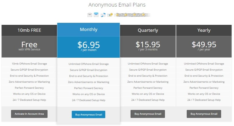 TorGuard review email plan