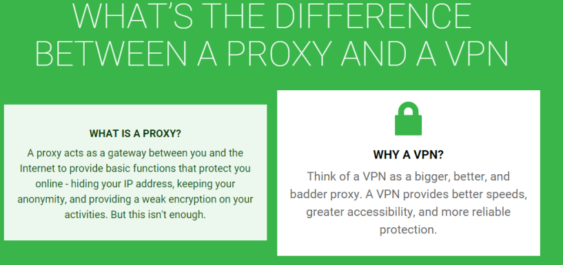 Private Internet Access VPN Service differences
