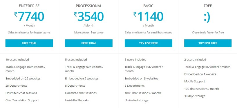 SalesIQ review pricing