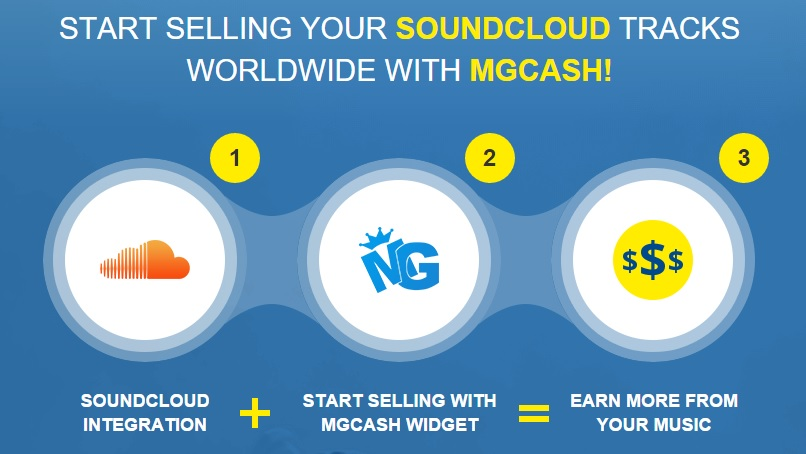 mgcash soundcloud