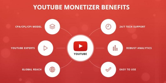 mgcash youtube