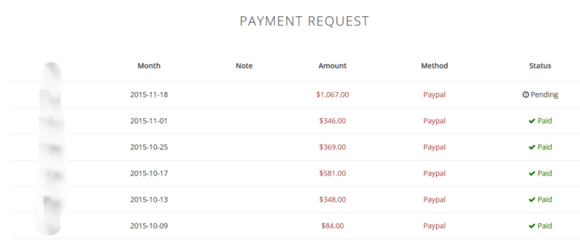 adsterra payment screens