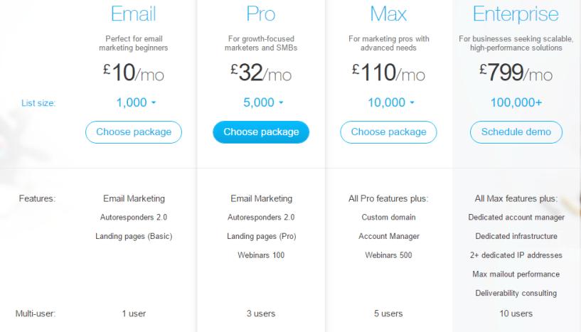 Saleshandy Alternatives - pricing