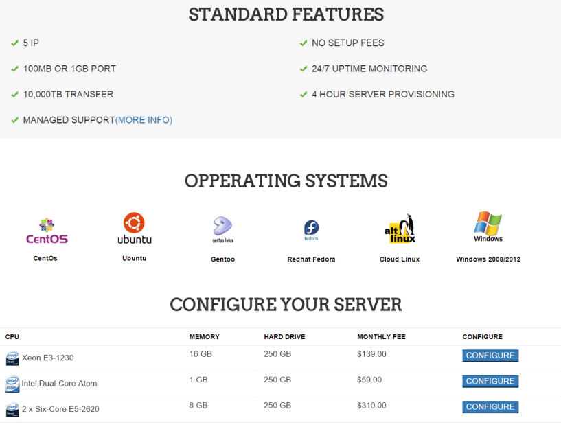 Interserver Dedicated Servers
