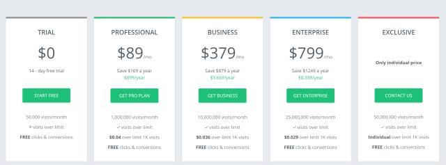 adsbridge pricing plans