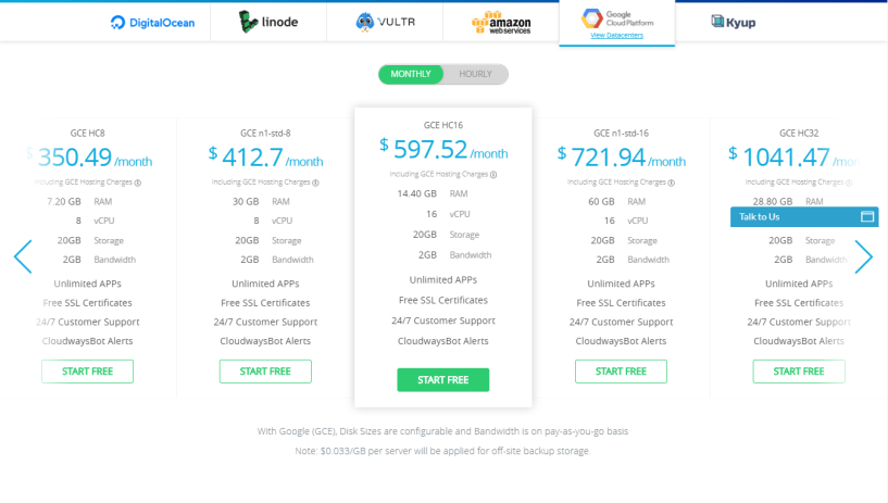 cloudways review- gogle cloud p pricing