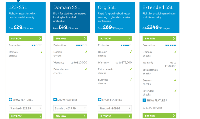 123 reg uk SSL certificates