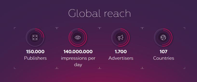 AdNow revie- native advertising network