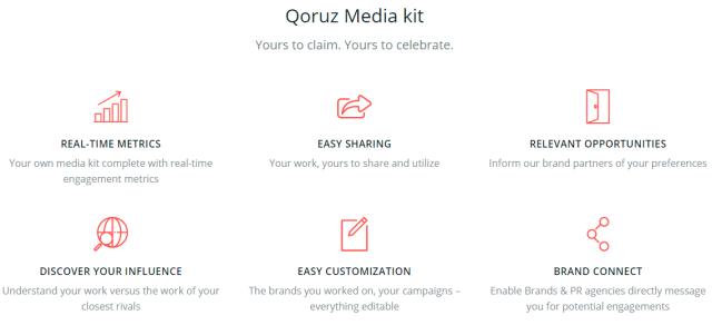 qoruz-review-qoruz-features