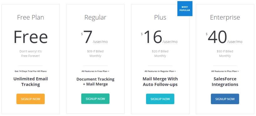 Saleshandy Vs Mailchimp VS Getresponse - Pricing