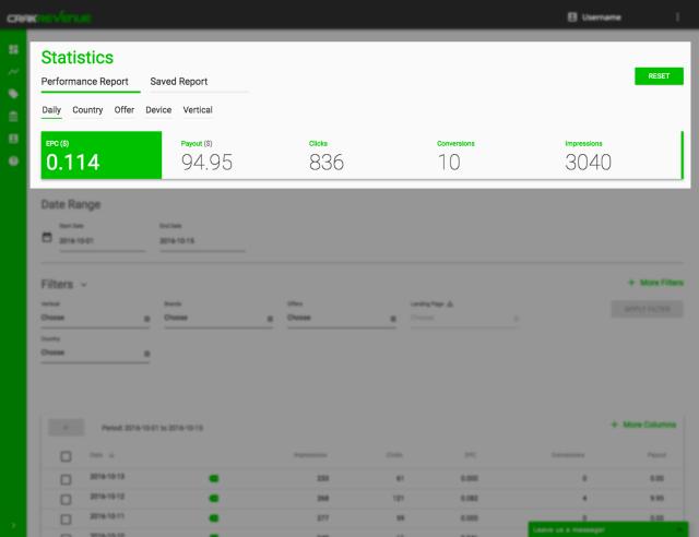 crakrevenue review - Performance Reports