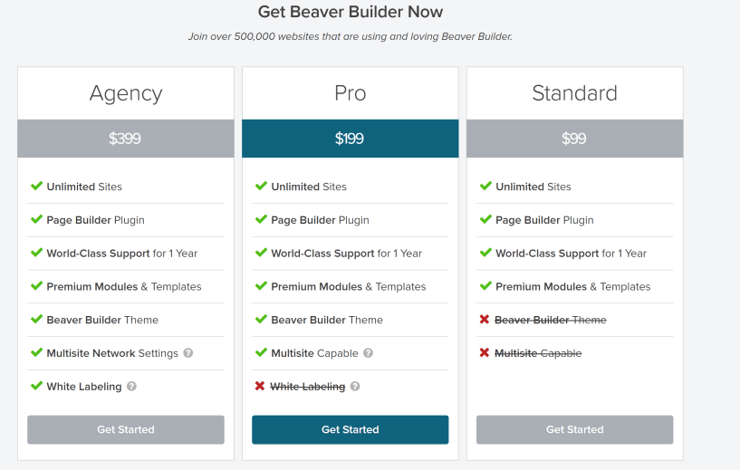 wpbeaverbuilder features pricing structure