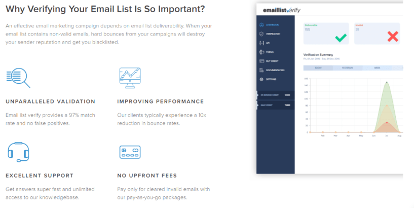 Email List Verification Review - Check Email Address