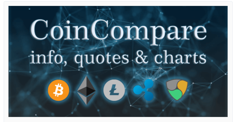 CoinCompare - Cryptocurrency WordPress Plugins