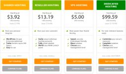 A2 Hosting Pricing- A2 Hosting Review