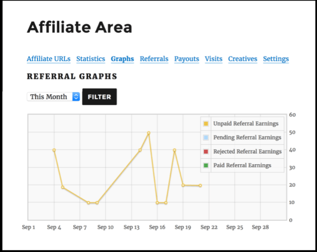 Affiliate Review: Referral Graphs