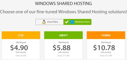 Shared Hosting- A2 Hosting Review
