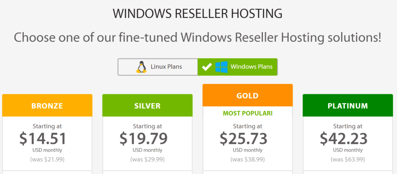 Windows Reseller Web Hosting - A2 Hosting Review