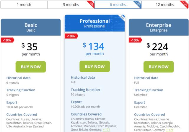 AdMobiSpy Review-Pricing of AdMobiSpy intelligence service