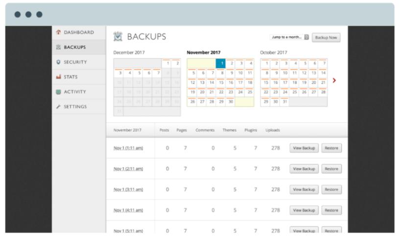 Jetpack Coupon Codes- Sehedule