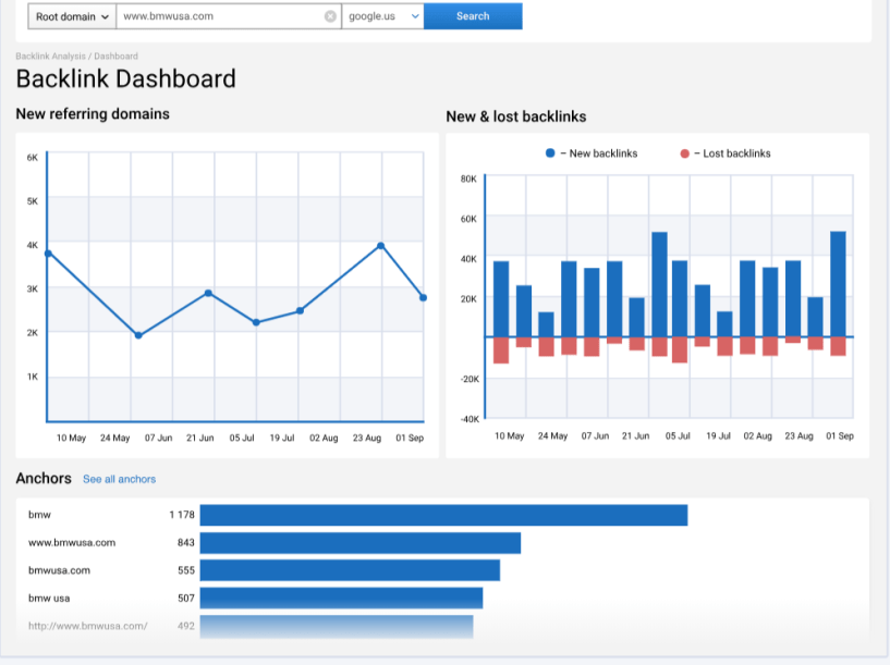 Serpstat Review — Backlink Analysis