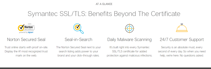 Symantec Overview- Trust Badges To Increase Sales Conversion