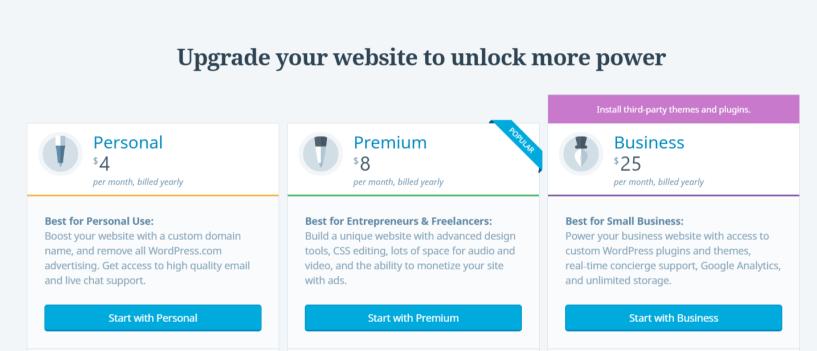 WordPress Coupon Codes- WordPress.com Pricing