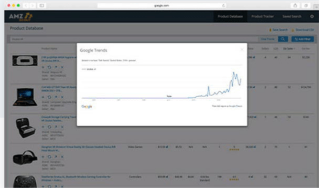 AMZScout Review- Tracks The Sales History