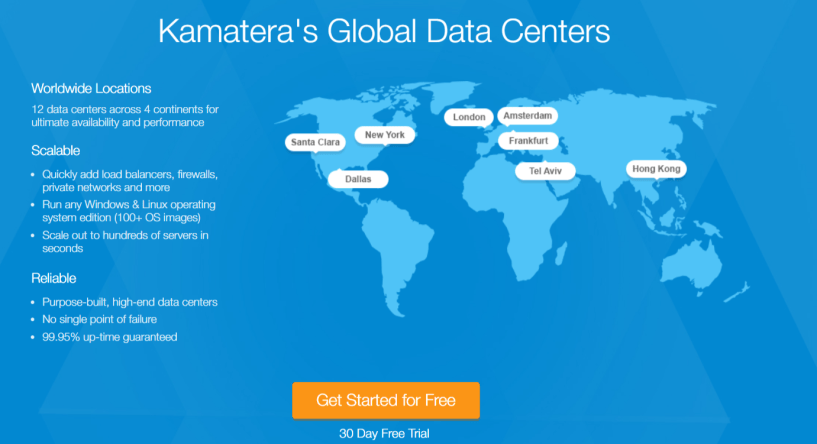 Kamatera Review With Coupon Codes – Data Centers