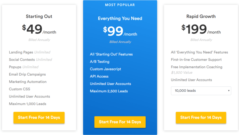 Wishpond Review- Pricing Plans