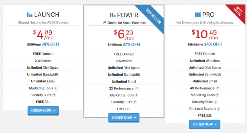 InMotion Hosting Review- Shared Hosting Plans