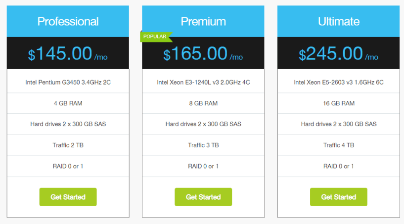 Miss Hosting Review- Pricing Plans