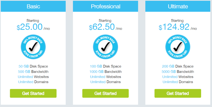 Miss Hosting Review- THe Reseller Hosting Pricing