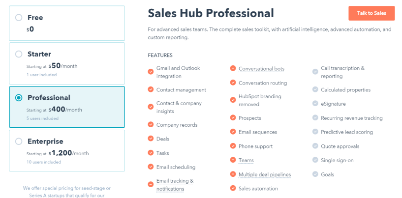 HubSpot Review- Sales Software Pricing