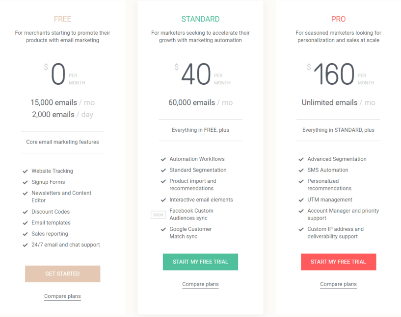 Omnisend Vs MailChimp Review- Omnisend Pricing