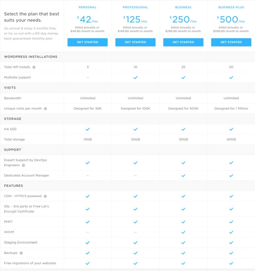Pressidium® Review- Pricing