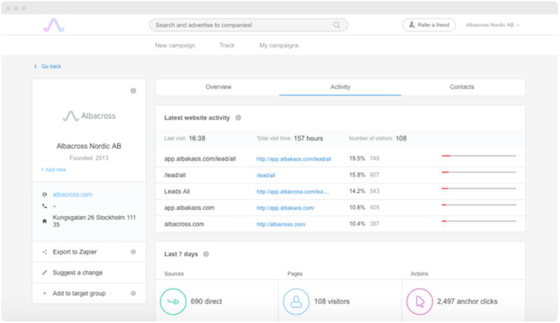 Activity Tracker — Albacross Review