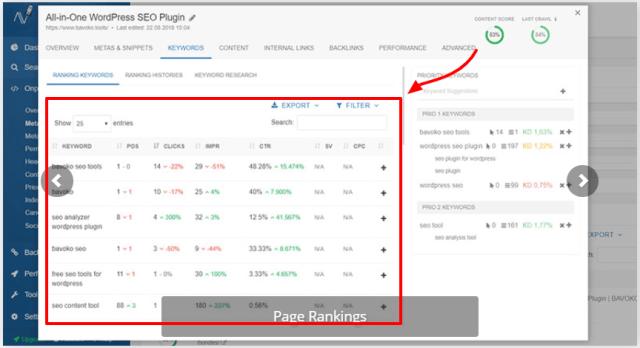 Bavoko SEO Tool Review- Content Optimizer Rankings