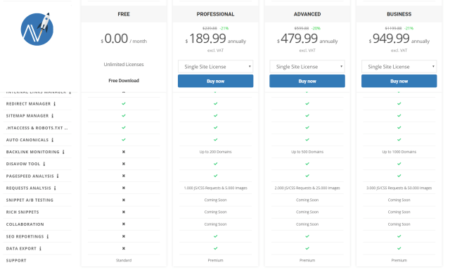 Bavoko SEO Tool Review- Pricing Plans