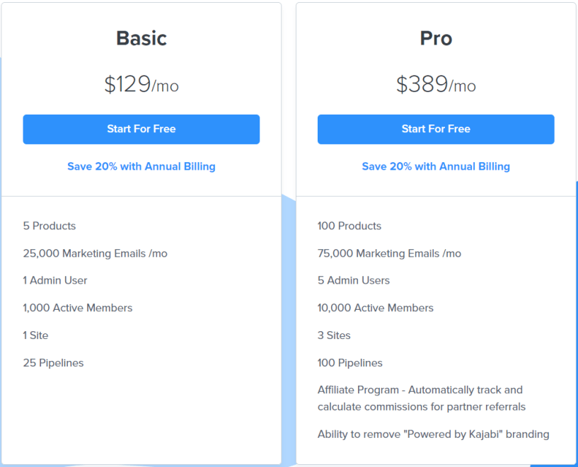 Kajabi Review- Pricing Plans