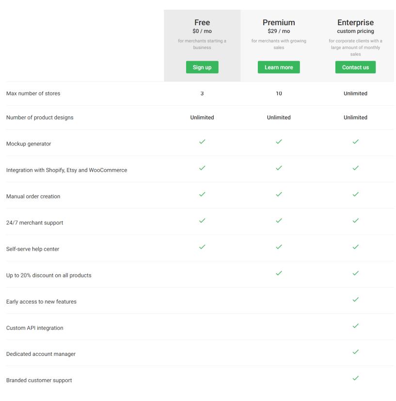 Pricing — Printify Review