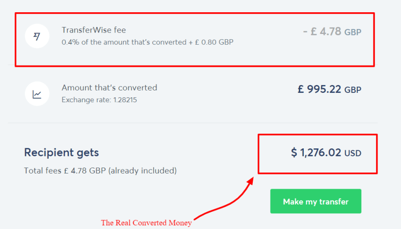 transferwise vs WesternUnion - Pricing (TRansaction Charges)