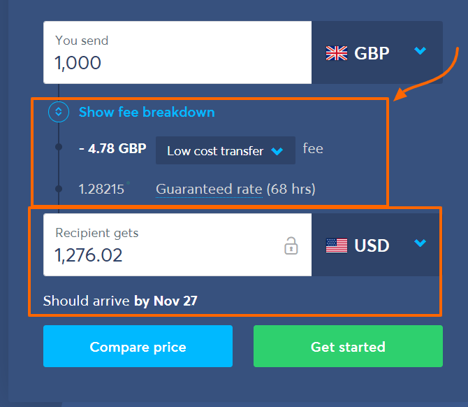 TransferWise Review- Pricing