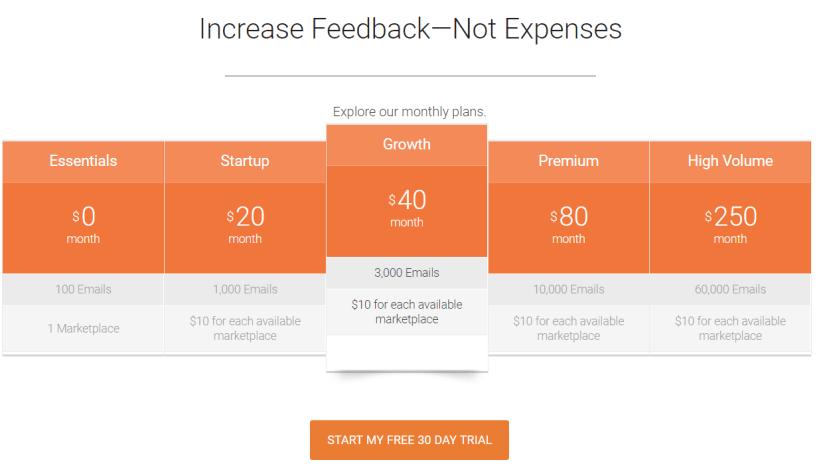 Feedback Genius Review- Pricing Plans