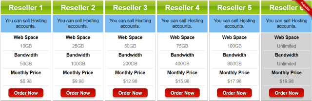JixHost Review- Reseller USA Unlimited Hosting