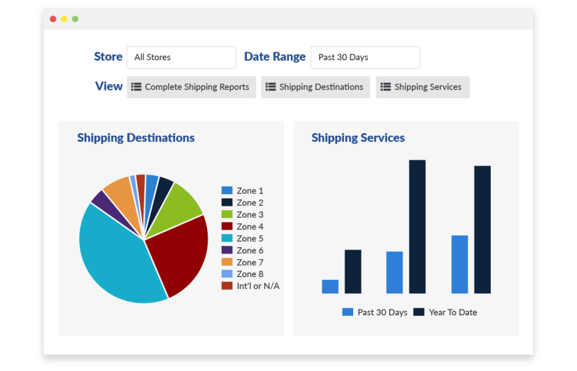 Shippingeasy tracking tool for Dropshipping