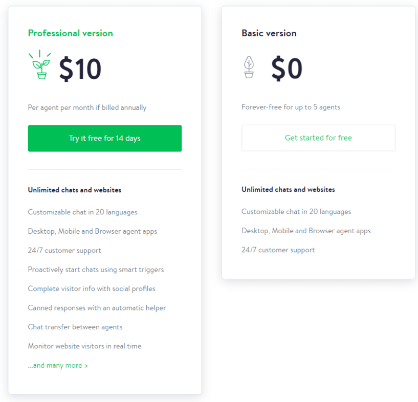 JivoChat Review- Pricing