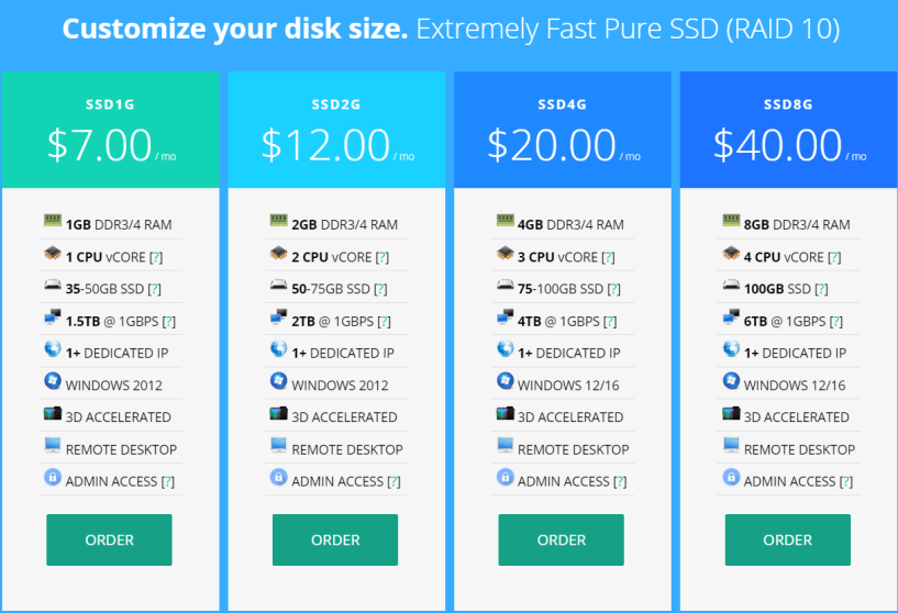 VirMach Review- Windows Remote Desktop VPS Pricing Plans
