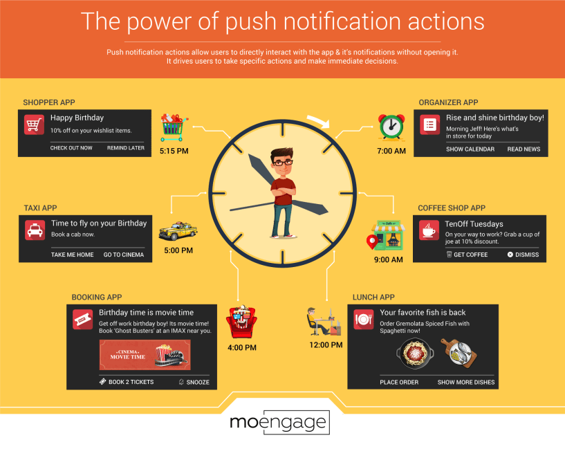 push notification ad networks list
