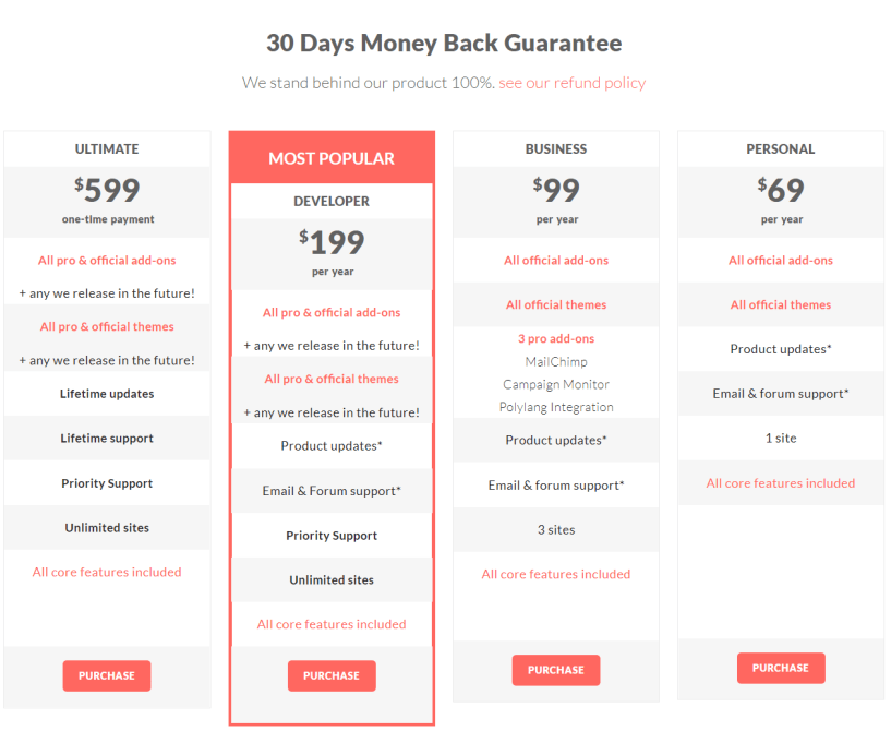 ProfilePress Review- Pricing Plans
